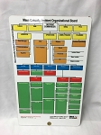Mass Casualty Incident Organizational Board (Command Board) 18